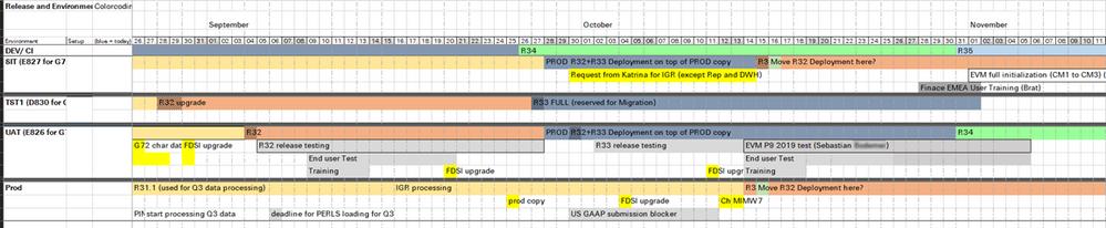 excel-timeline-release-management.png