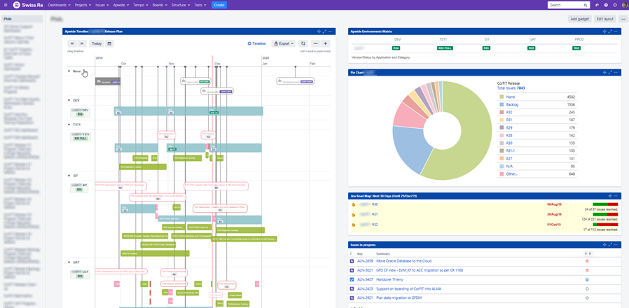 release-management-dashboard-jira-swissre.png