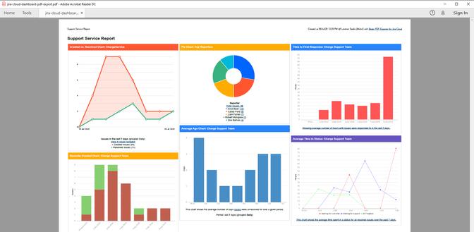 jira-cloud-dashboard-pdf-export.png