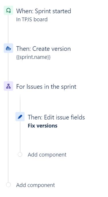 TEST create version on sprint start.PNG
