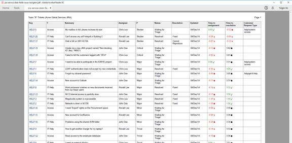 jira-service-desk-fields-issue-navigator.png
