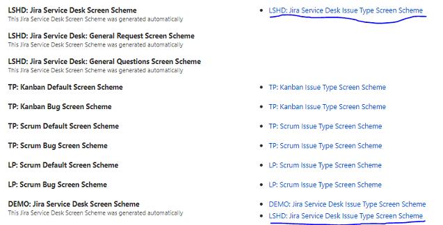 LSHD scheme associate.PNG