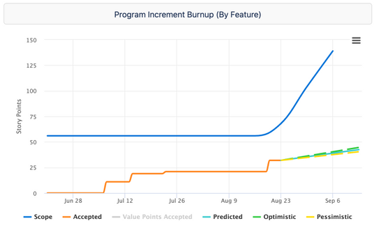 burnup by feature.png