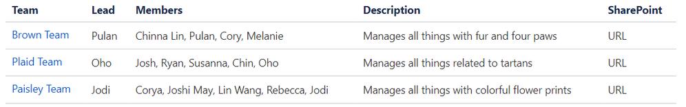 team_listing.png
