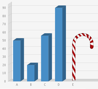 13-barchart.png