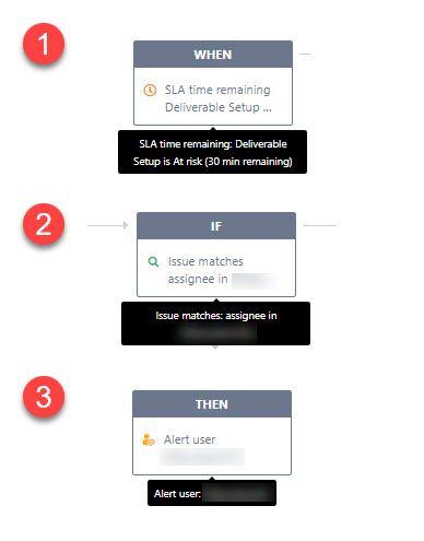 Notification for SLA Breach.jpg