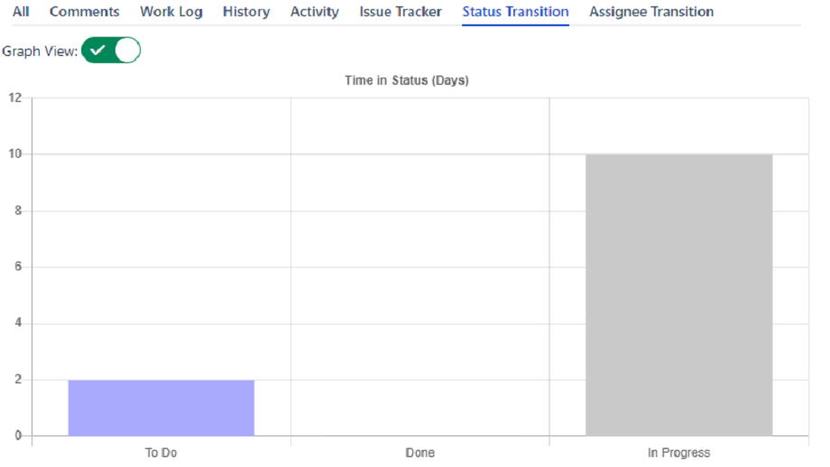 Status Transition Graph.PNG