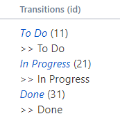Issue Transition IDs in Jira.png
