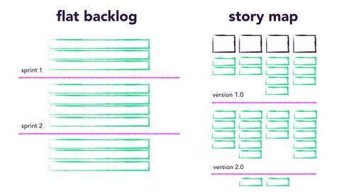 flat backlog to story map.001.jpeg