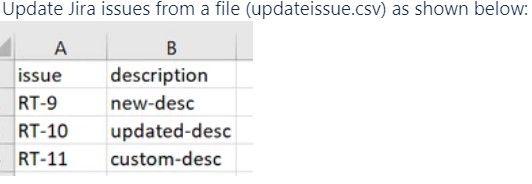 updateIssue-csvfile-contents.jpg