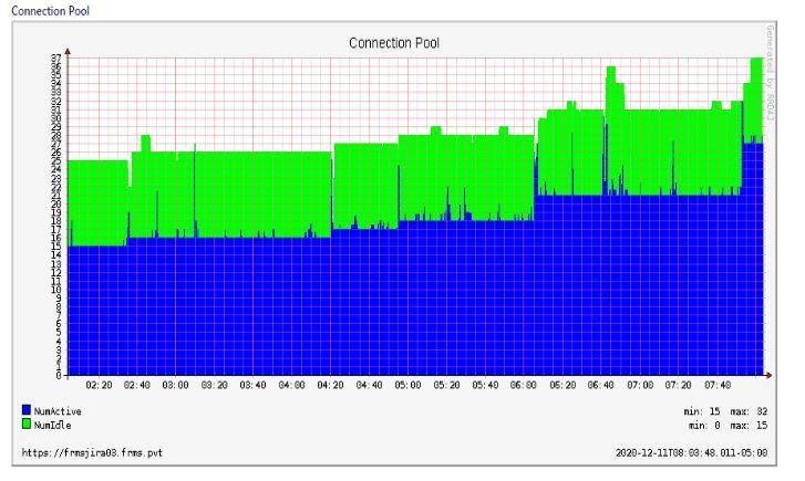 DatabaseMonitoring.JPG
