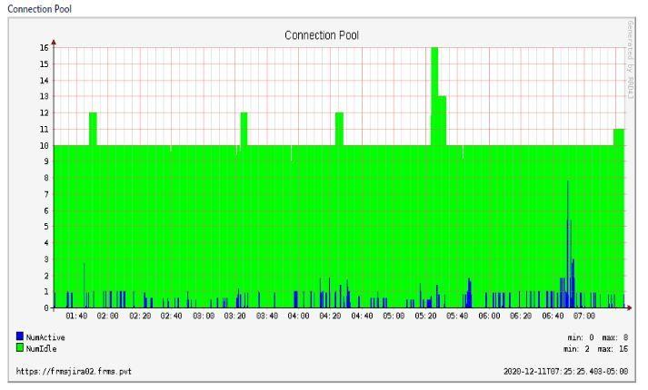 DatabaseMonitoring2.JPG