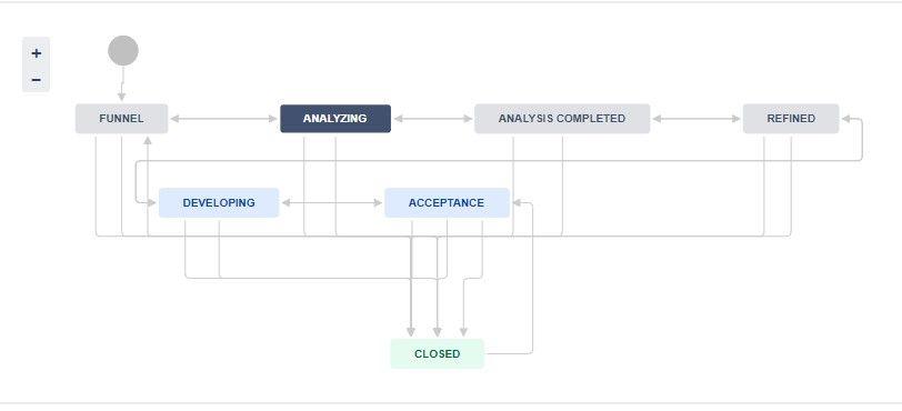 Workflow ML.jpg