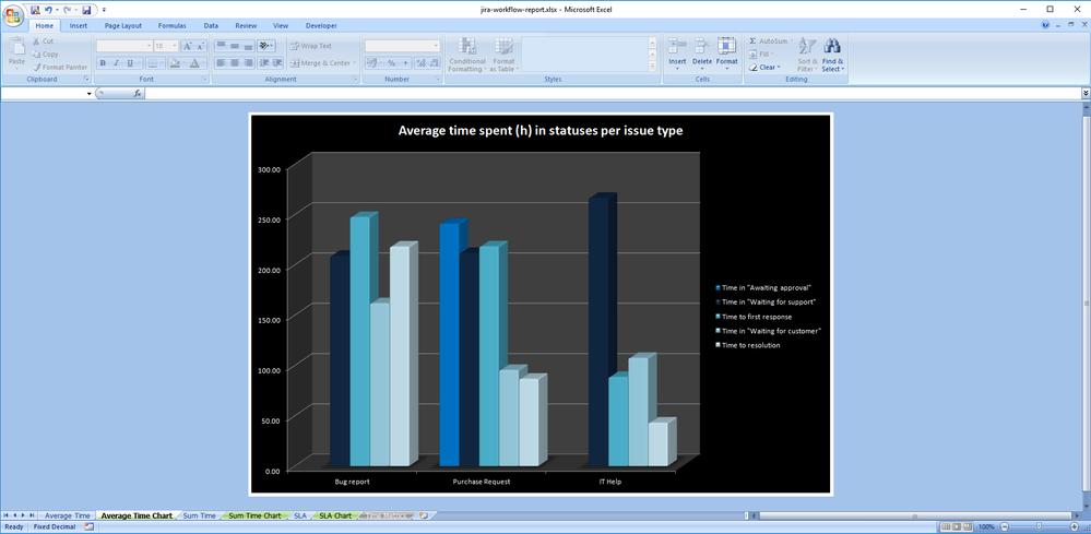 jira-workflow-report-pivot-chart.png