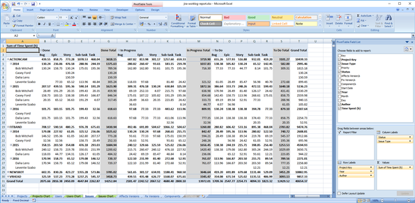 jira-cross-project-worklog-report-pivot-table.png