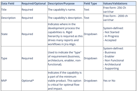 Capabilities table.png