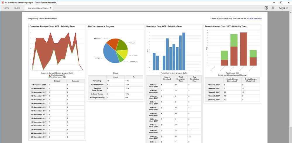 jira-dashboard-kanban-report.png