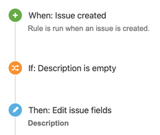 Automation - Create Issue.png