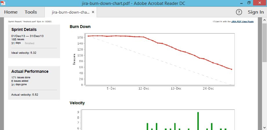 jira-burn-down-chart