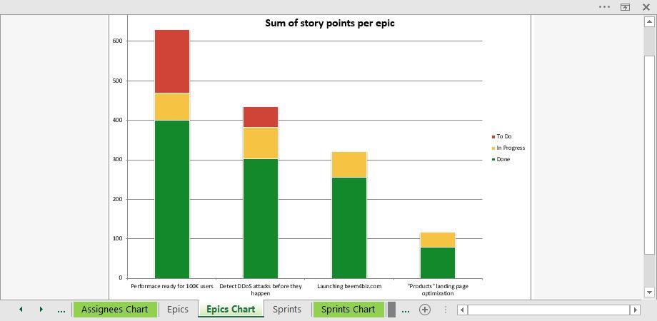 jira-agile-report-epic-pivot-chart