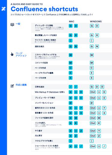Japanese-keyboard-shortcuts-infographics-2.png