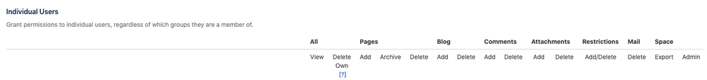 confluence permissions.png