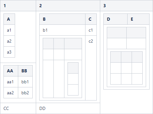 Nested Tables.png