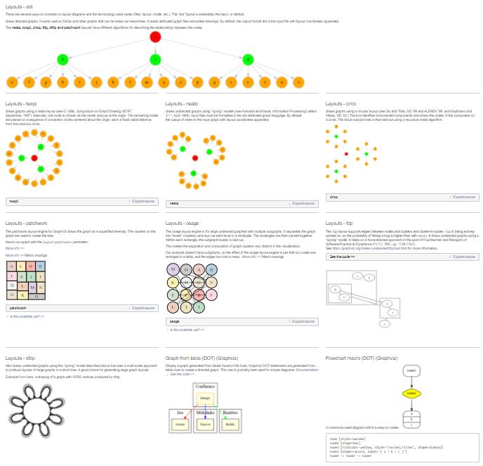 dot_diagrams_9up.png