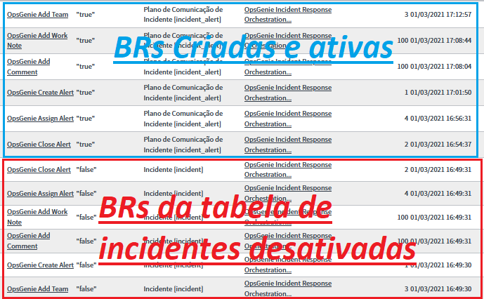 BRs - Business Roles - OpsGenie x ServiceNow.png