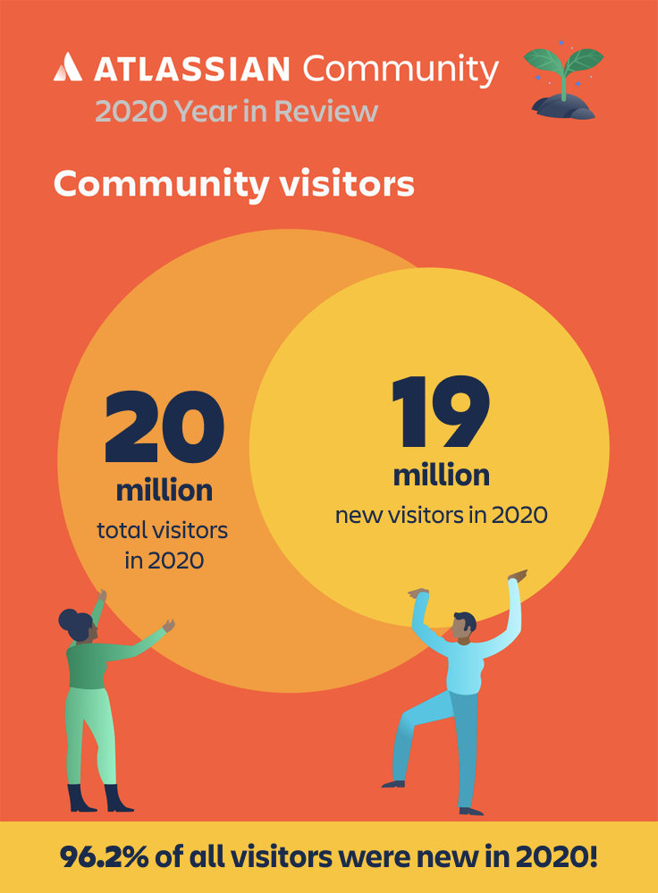 visitors (1).png