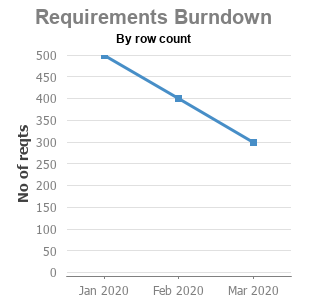 Working line chart.png