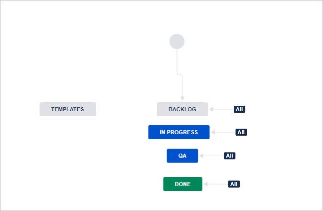 template_workflow.jpg
