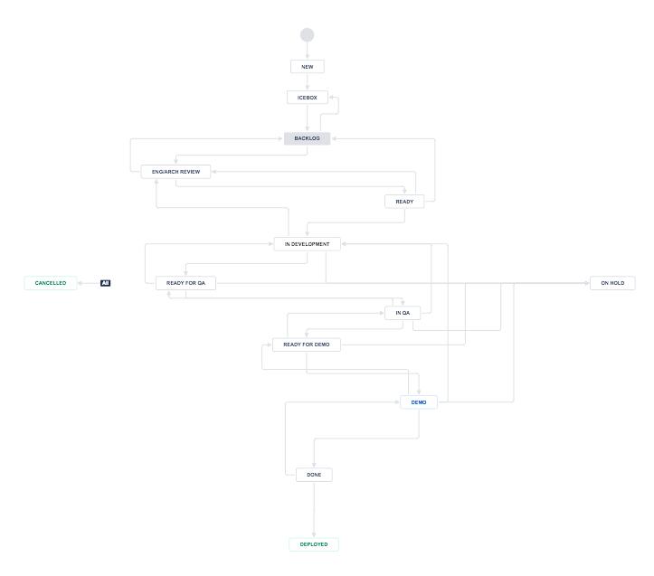 Workflow screenshot.png