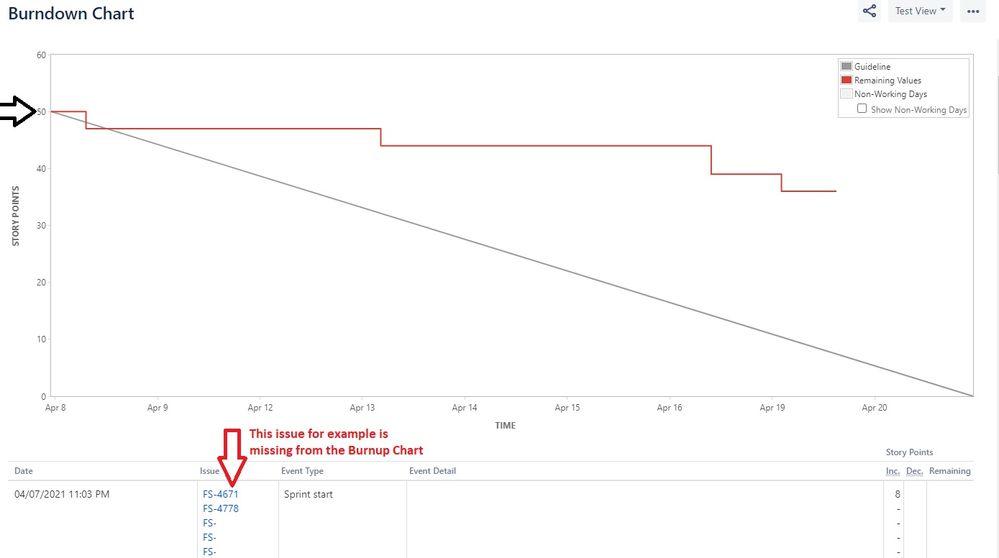 Burndown Chart1.jpg