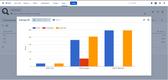 tisCloud_StatusDuration_LeadTime_Chart.png
