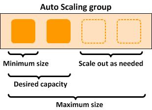 as-basic-diagram