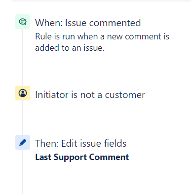 JIRA Last Support Comment rule.PNG