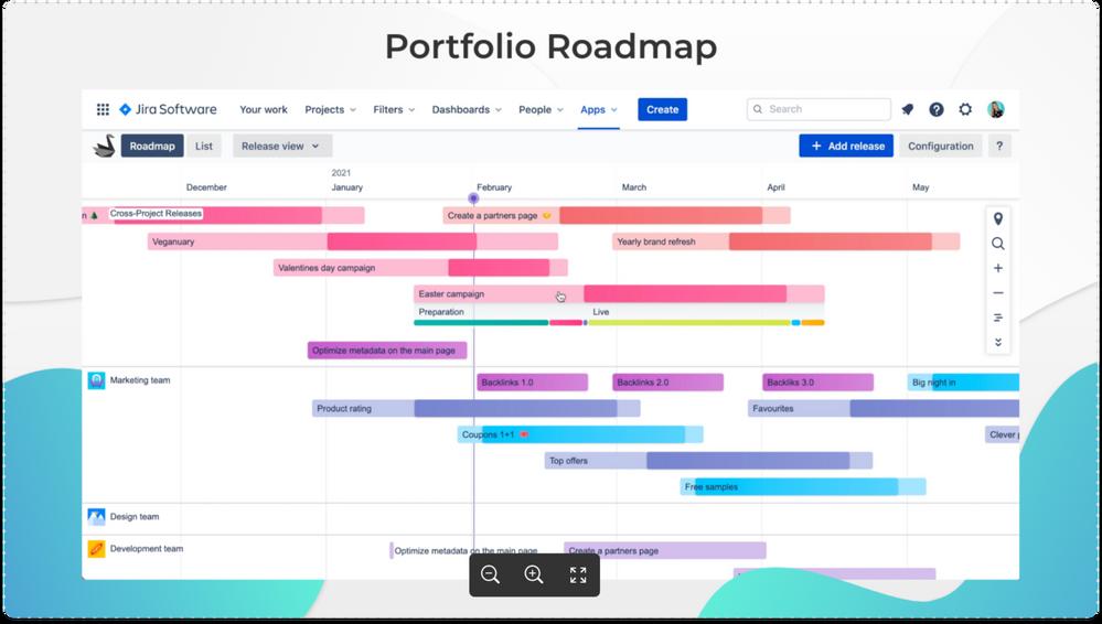 Portfolio-roadmap-Swanly.png