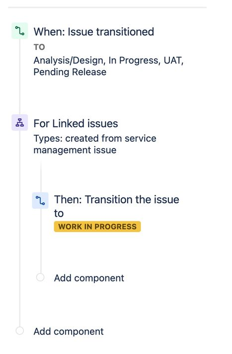 Sync Status Automation.jpg