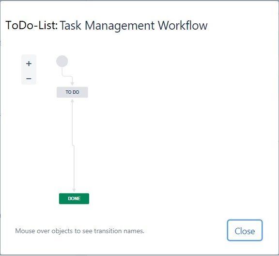 Task-Management-Workflow.jpg