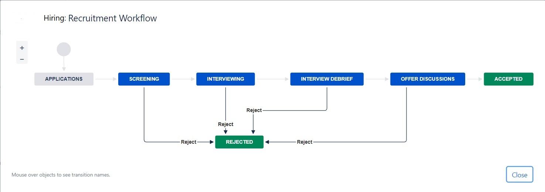 Recruitment-Workflow.jpg
