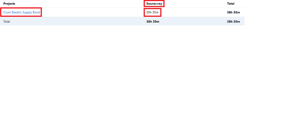 Jira log hours issue pic (2).png