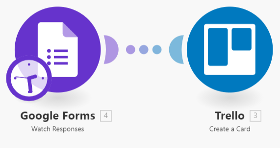 2021-06-17 14_28_47-Create Trello cards from new Google Forms responses _ Integromat.png