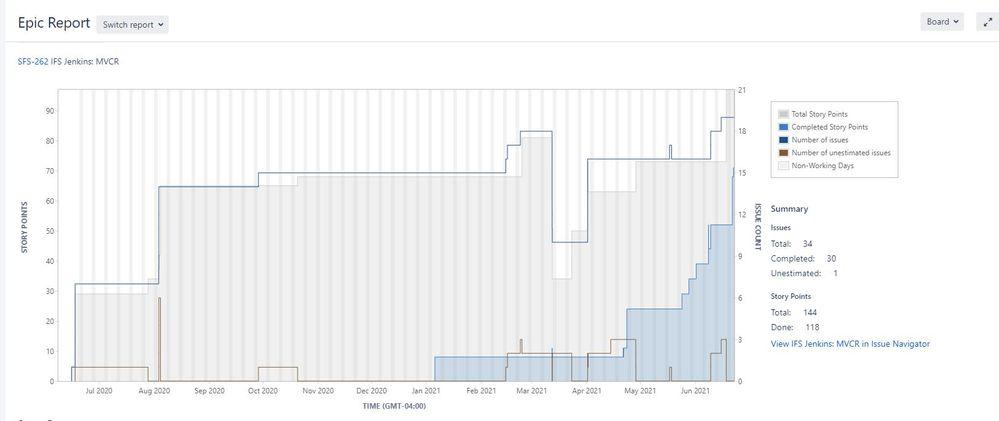 Epic Capture Chart.JPG