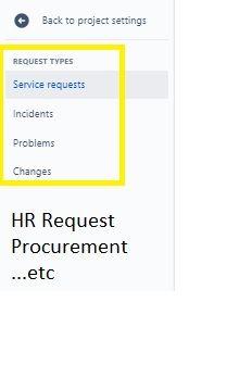 Request Types.jpg