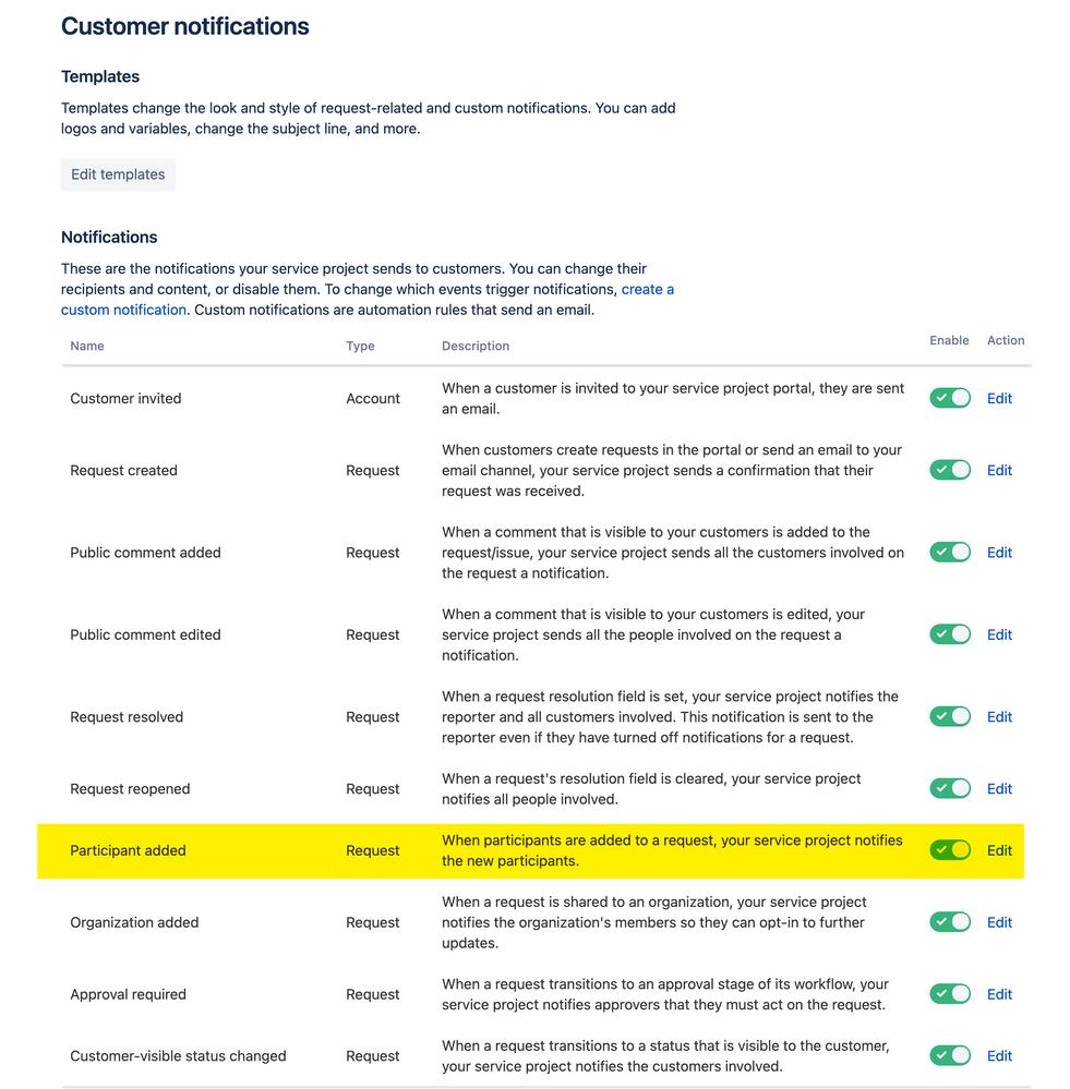 customer notifications.png