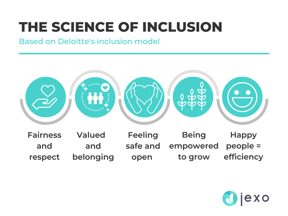 The-Science-of-Inclusion-Jexo.png