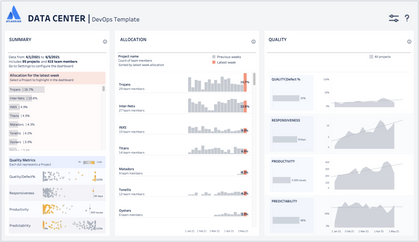 data-pipeline-devops-dashboard-tableau-notannotated.png