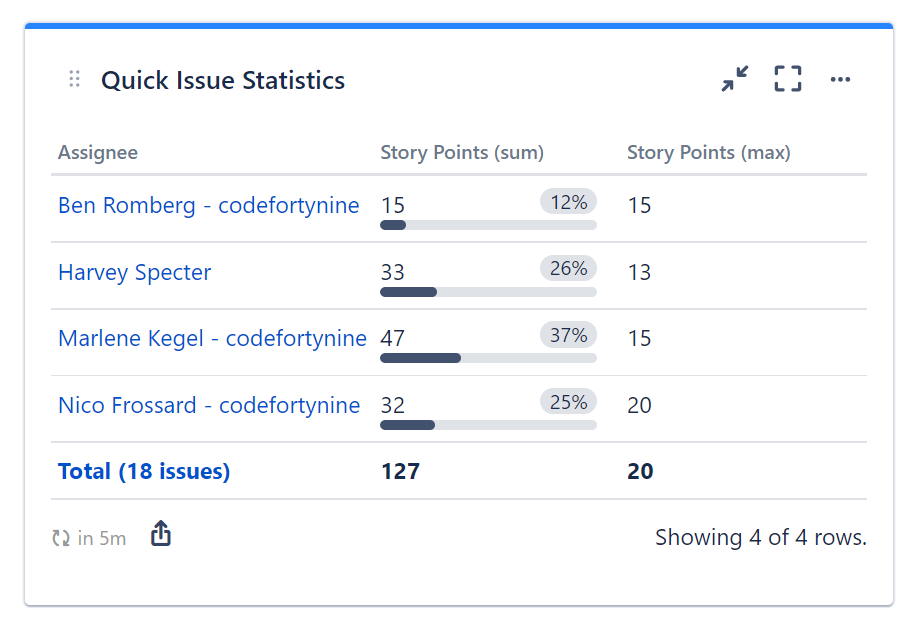 quick-filters-jira_sum-up-story-points.png