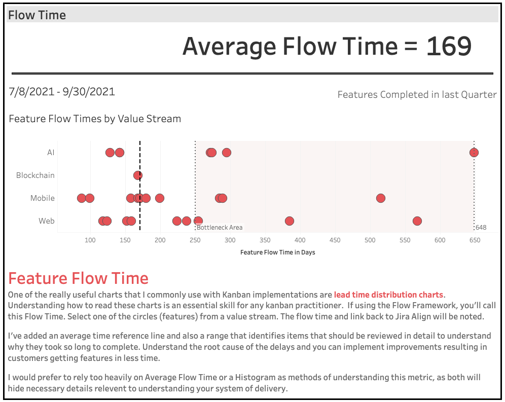Flow Time.png